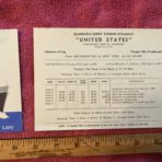 United States Lines: SSUS 160 Westbound Log Card